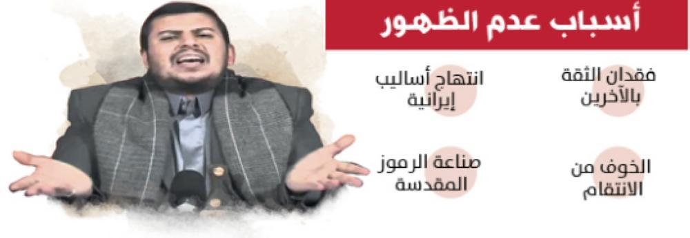 الحوثي على خطى نصر الله في خداع أنصاره والخوف من الظهور