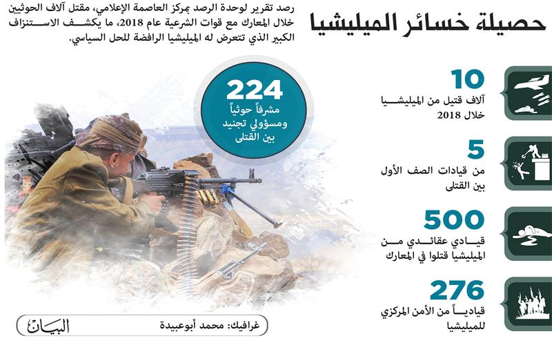 التحالف العربي يدمر غرفة عمليات حوثية في صعدة